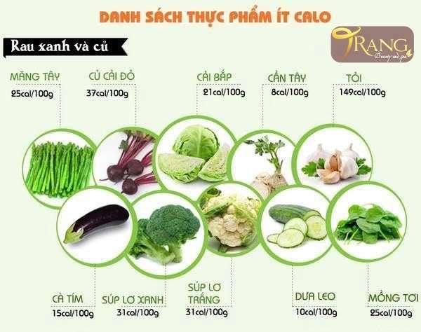 Bảng tính calo các loại rau củ quả